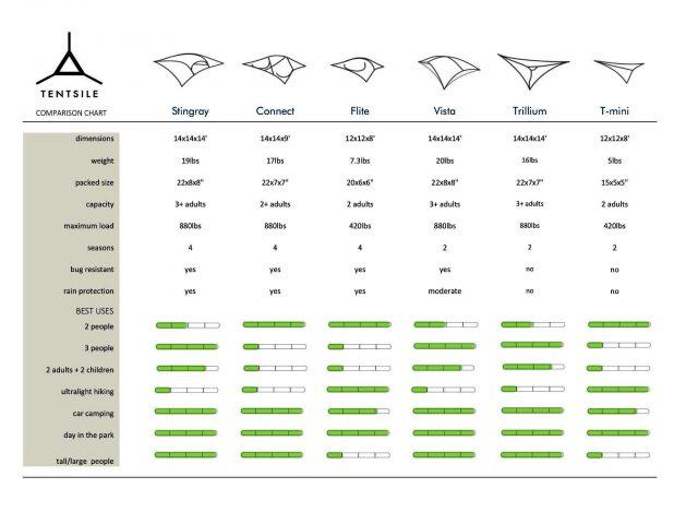 Comparison_chart_jpeg