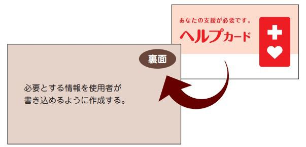 2helpcard_guide